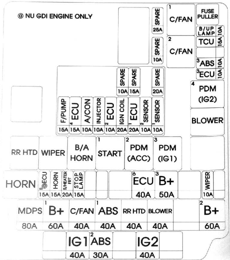 Fuse relay box with diagram for Hyundai Sonata 6 with