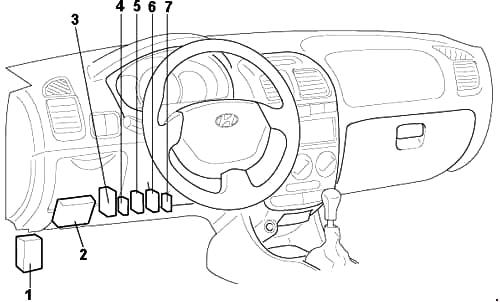 Fuse box diagram Dodge Verna (Hyundai Accent) relay