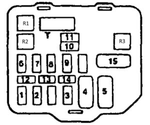 Fuse box diagram Mitsubishi Colt 5 relay with assignment