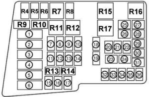 Fuse box diagram Mazda CX-7 relay their location and