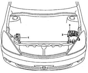 Fuse box diagram Toyota Premio T240 Allion and relay with