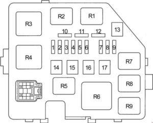 Fuse box diagram Toyota Vitz / Platz and relay with