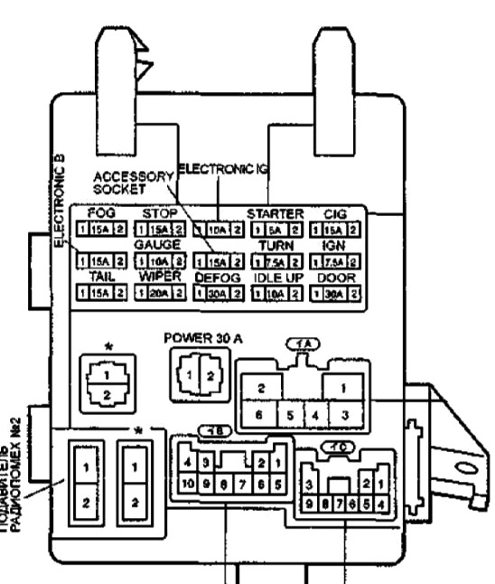 Fuse box diagram Toyota Corolla Spacio 1G and relay with