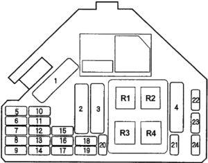 Acura TL (1995-1998) Fuse Diagram • FuseCheck.com