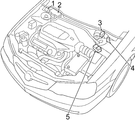 Acura TL (1999-2003) Fuse Diagram • FuseCheck.com