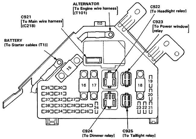 Acura Vigor (1992-1994) Fuse Diagram • FuseCheck.com