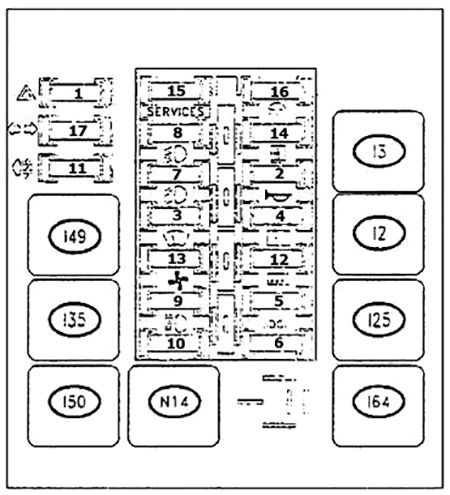 Alfa Romeo 145 and 146 (1994-2000) Fuse Diagram