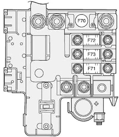 Alfa Romeo 147 (2000-2010) Fuse Diagram • FuseCheck.com