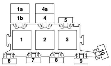 Audi A6, S6 (C5) (1997-2005) Fuse Diagram • FuseCheck.com