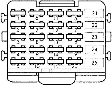 Chevrolet Caprice (1991-1996) Fuse Diagram • FuseCheck.com