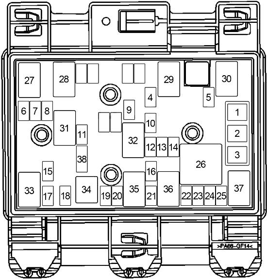 Chevrolet Malibu (2004-2007) Fuse Diagram • FuseCheck.com