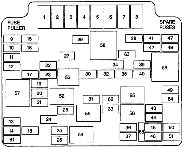 Chevrolet S-10 Blazer (1995-2005) Fuse Diagram • FuseCheck.com