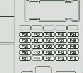 Citroen Relay (2006-2014) Fuse Diagram • FuseCheck.com