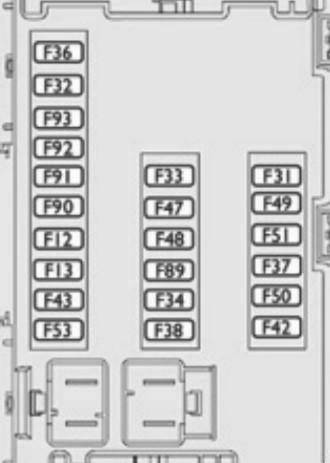 Citroen Jumper (2014-2018) Fuse Diagram • FuseCheck.com
