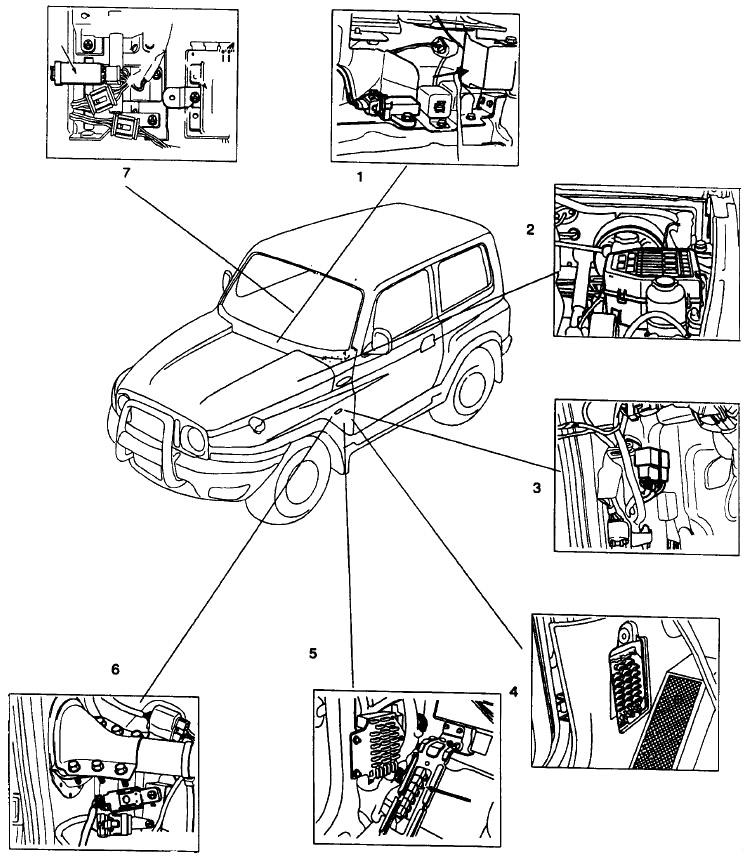 Daewoo Korando (1999-2001) Fuse Diagram • FuseCheck.com