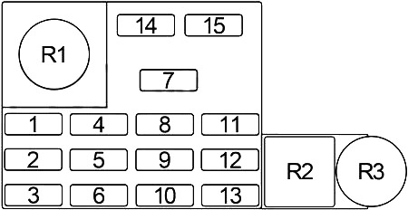 Dodge Ram 100, 150, 250, 350 (1981-1993) Fuse Diagram