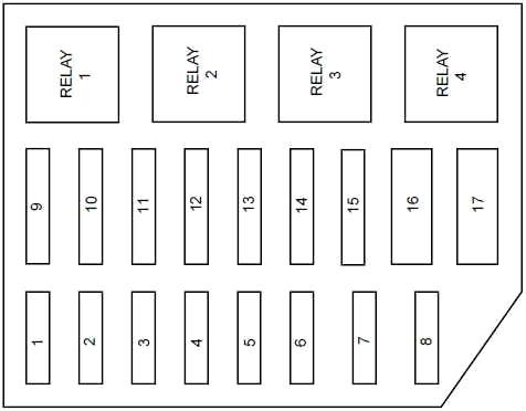 Ford Crown Victoria (1998-2002) Fuse Diagram • FuseCheck.com