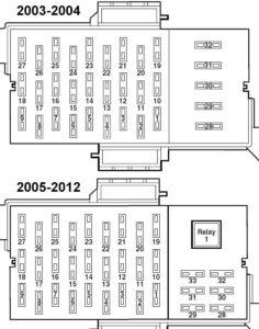 Ford Crown Victoria (2003-2012) Fuse Diagram • FuseCheck.com