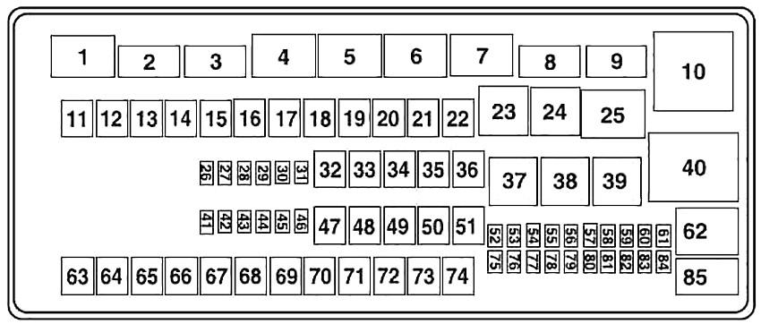 Ford E150, E250, E350, E450 (2009-2015) Fuse Diagram