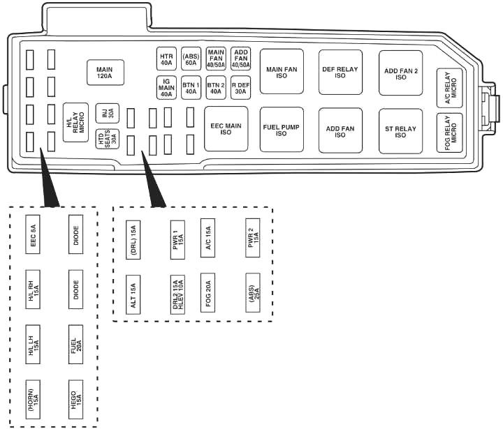 Ford Escape (2001-2007) Fuse Diagram • FuseCheck.com