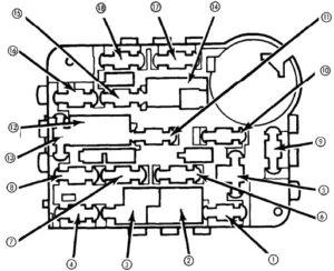Ford Escort & Mercury Lynx (1981-1984) Fuse Diagram