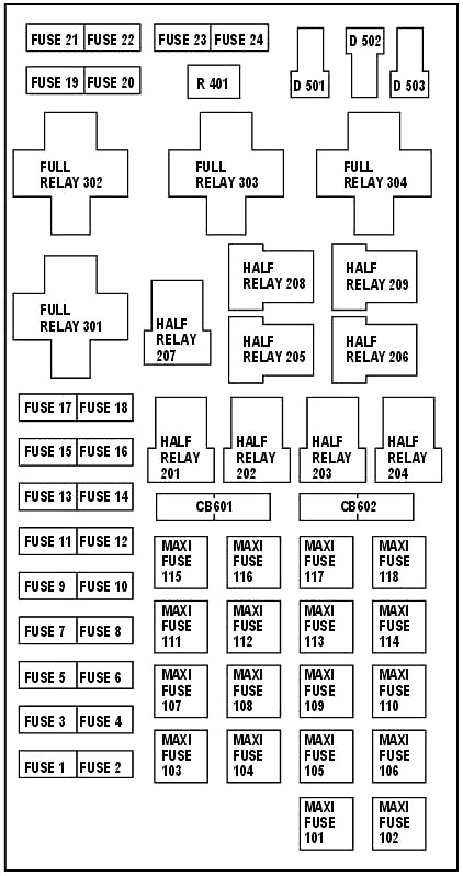 Ford Expedition (1997-2002) Fuse Diagram • FuseCheck.com