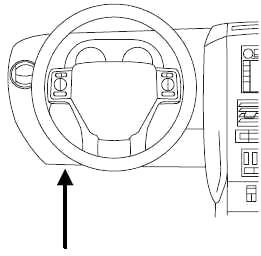 Ford Explorer Sport Trac (2006-2010) Fuse Diagram