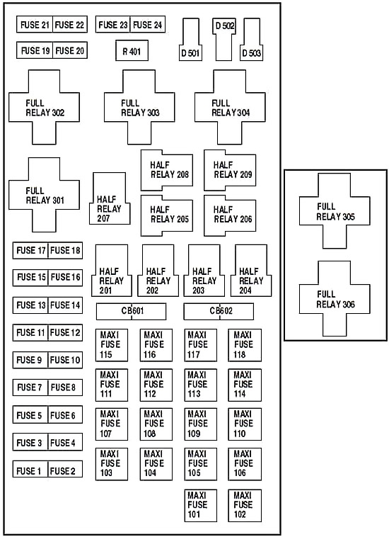 Ford F150 (1997-2004) Fuse Diagram • FuseCheck.com