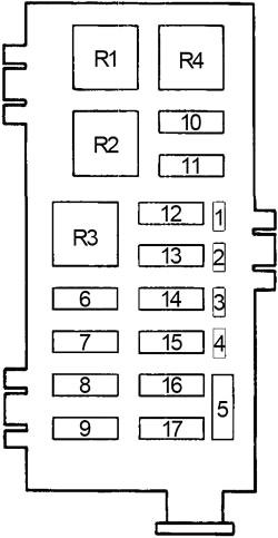 Ford F250 & F350 (1992-1997) Fuse Diagram • FuseCheck.com
