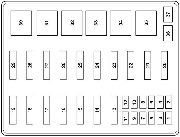 Ford F250, F350, F450, F550 (1999-2001) Fuse Diagram