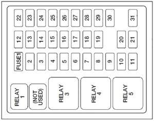 Ford F250, F350, F450, F550 (1999-2001) Fuse Diagram