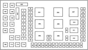 Ford F250, F350, F450, F550 (2002-2007) Fuse Diagram