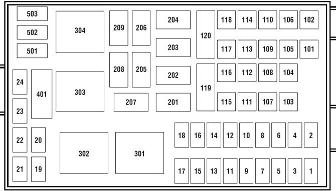 Ford F650, F750 (2000-2003) Fuse Diagram • FuseCheck.com