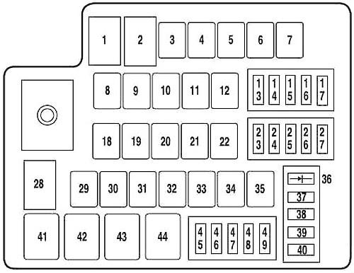 Ford Fusion (2010-2012) Fuse Diagram • FuseCheck.com