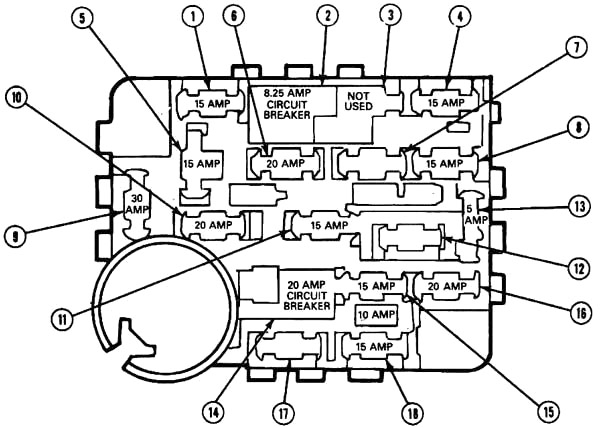 Ford Mustang (1987-1993) Fuse Diagram • FuseCheck.com