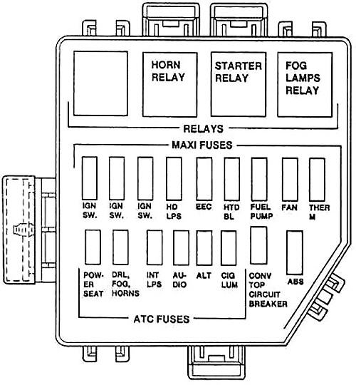 Ford Mustang (1994-1998) Fuse Diagram • FuseCheck.com