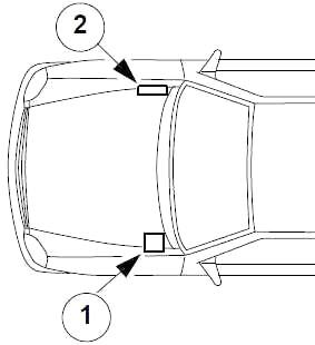 Ford Scorpio 2 (1994-1998) Fuse Diagram • FuseCheck.com