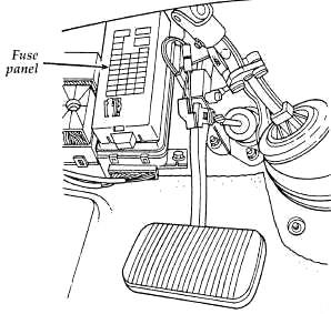 Ford Taurus (1995-1999) Fuse Diagram • FuseCheck.com