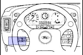Ford Transit (1992-1995) Fuse Diagram • FuseCheck.com