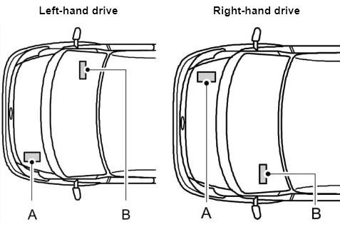 Ford Transit (2000-2006) Fuse Diagram • FuseCheck.com