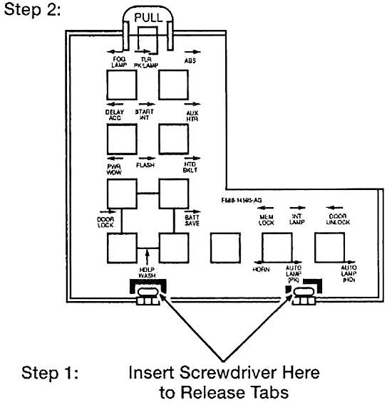 Ford Windstar (1994-1998) Fuse Diagram • FuseCheck.com