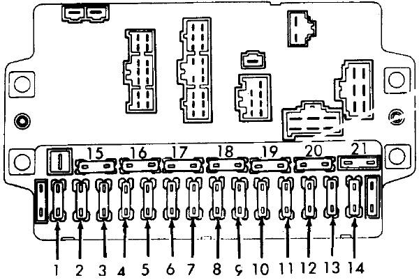 Honda Accord (1981-1985) Fuse Diagram • FuseCheck.com