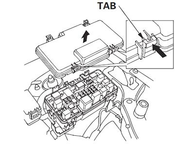 Honda CR-V (2002-2006) Fuse Diagram • FuseCheck.com