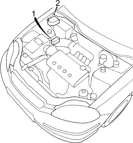 Honda Civic (1996-2000) Fuse Diagram • FuseCheck.com