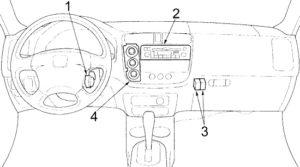 Honda Civic (2001-2005) Fuse Diagram • FuseCheck.com