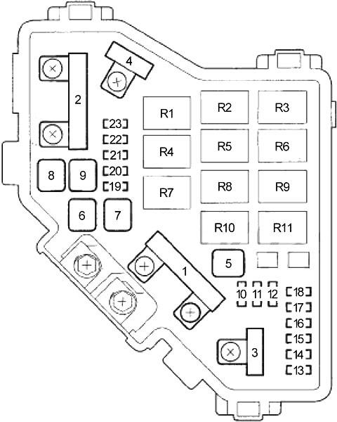 Honda Civic (2006-2011) Fuse Diagram • FuseCheck.com