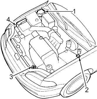 Honda Civic & Del Sol (1992-1995) Fuse Diagram • FuseCheck.com