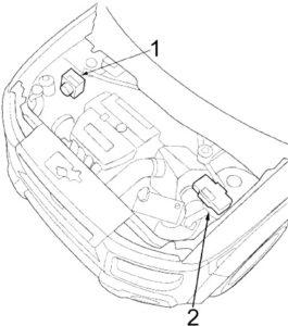 Honda Element (2003-2011) Fuse Diagram • FuseCheck.com
