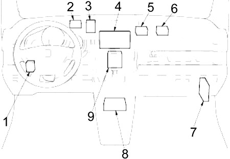 Honda Element (2003-2011) Fuse Diagram • FuseCheck.com