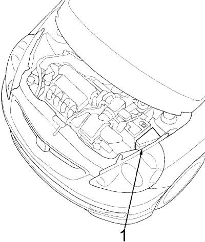 Honda Fit (2006-2008) Fuse Diagram • FuseCheck.com